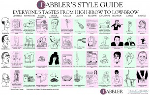 Dabbler Style Guide Highbrow to Lowbrow sm