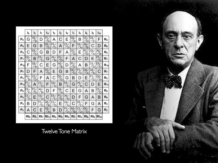 schoenberg matrix